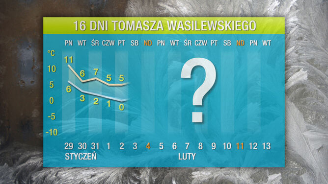 Prognoza na 16 dni: mróz spróbuje uderzyć w Polskę